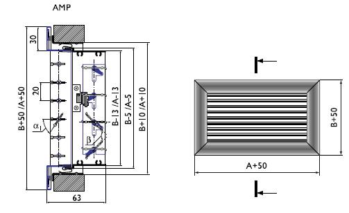 Схема решеток АМР